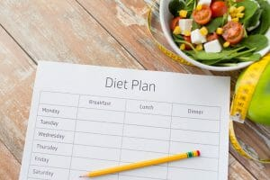 Top 10 Weight Loss Plans