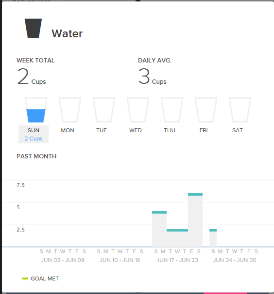 Water Tracking