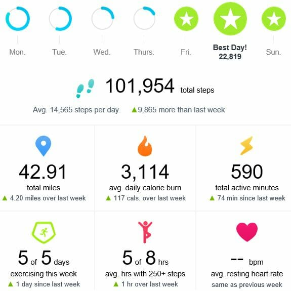 2021-04-05 - Weekly Stats