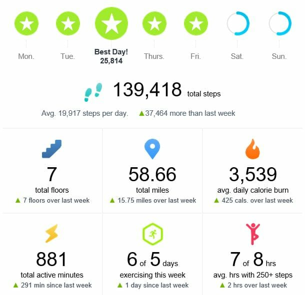 2021-04-12 - Weekly Stats