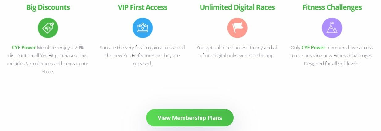 Yes.Fit Review - Membership Plans